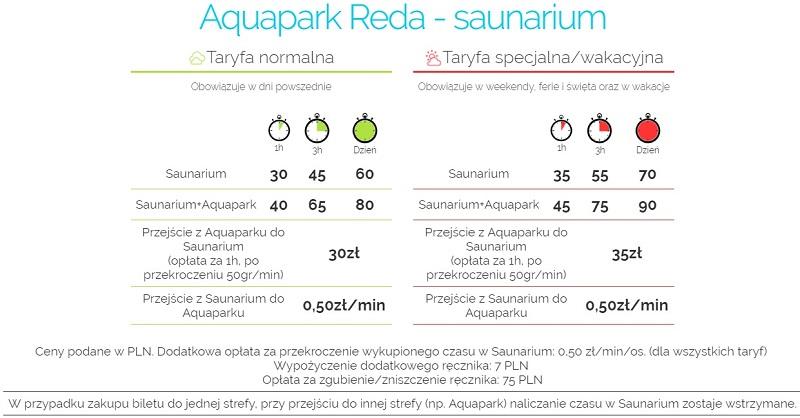 sauny reda aquapark ceny opinie