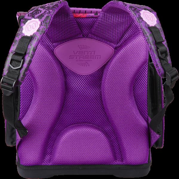Wybór plecaka szkolnego?