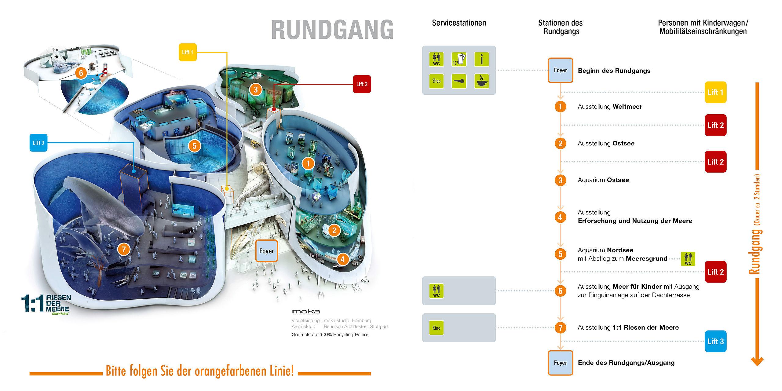 Oceanarium Stralsund kiedy karmienie rodzinne atrakcje dla dzieci opinie