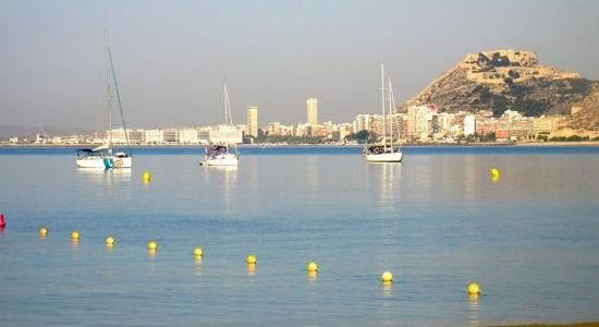 Alicante rodzinne atrakcje Hiszpania