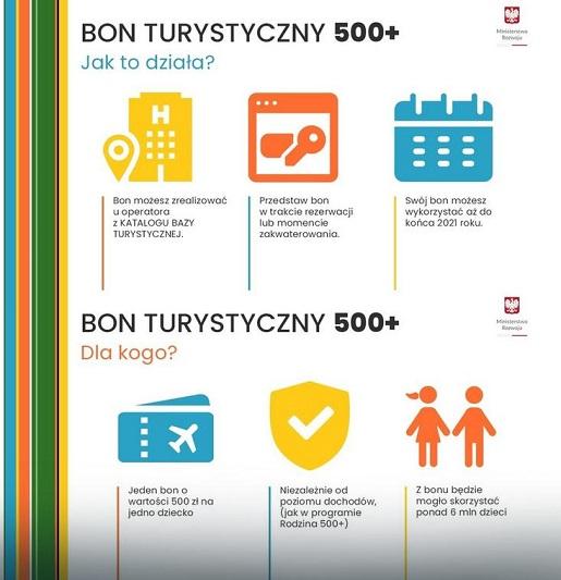 bon turystyczny 500 wakacje gdzie można wykorzystać