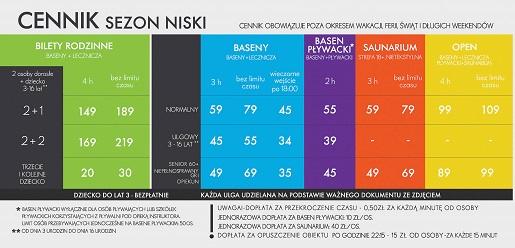 cennik-2020-sezon-niski-termy chochołowskie-opinie
