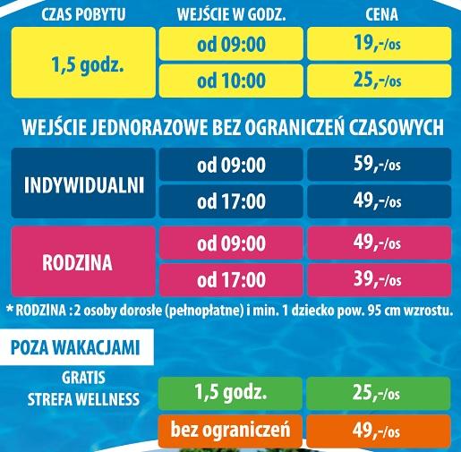 cennik aquapark jarosławiec ceny biletów 2019
