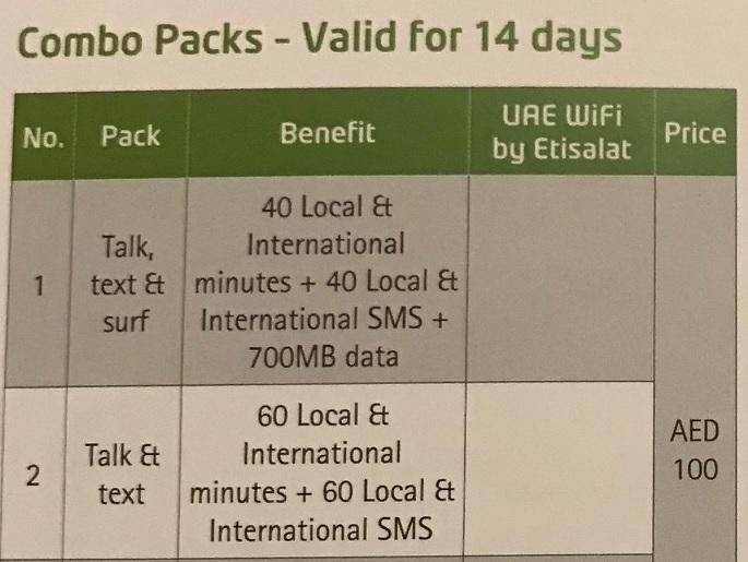 ceny połączeń do Polski z Dubaju karta sim koszt