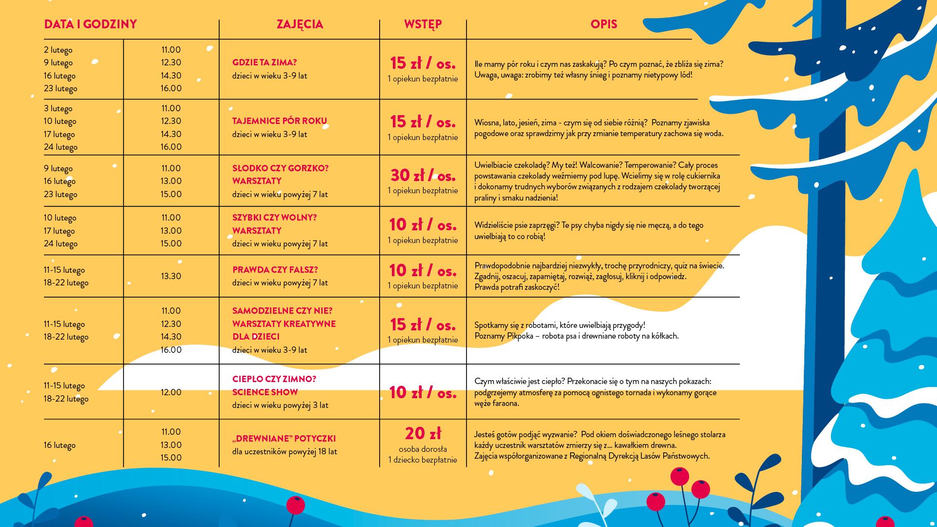 gdańsk ferie warsztaty dla dzieci Hewelianum program