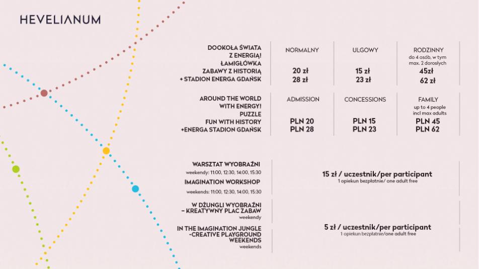 godziny otwarcia hevelianum gdańsk atrakcje ceny bilety