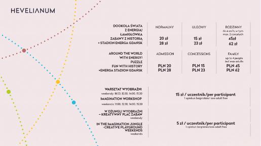 hevelianum gdańsk mapa atrakcje ceny bilety