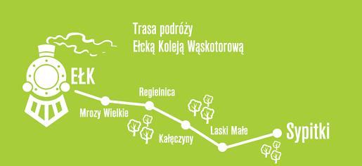 trasa podróży ełcka kolej wąskotorowa