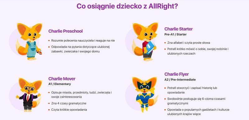 korzyści lekcje online dla dzieci angielski