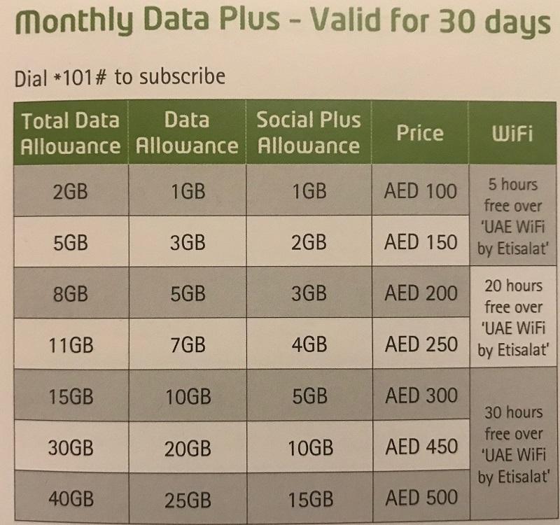 pakiety internet mobilny Dubaj Emiraty ceny koszt karta sim opinie