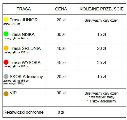 park-linowy-brzezno-gdańsk-opinie-ceny-atrakcje