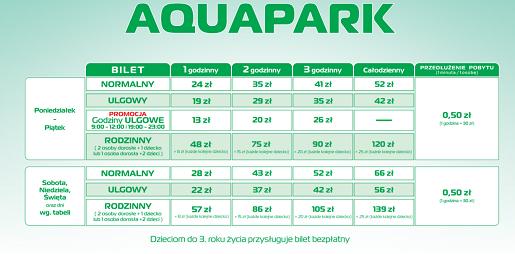 termy maltańskie aquapark poznan atrakcje dla dzieci
